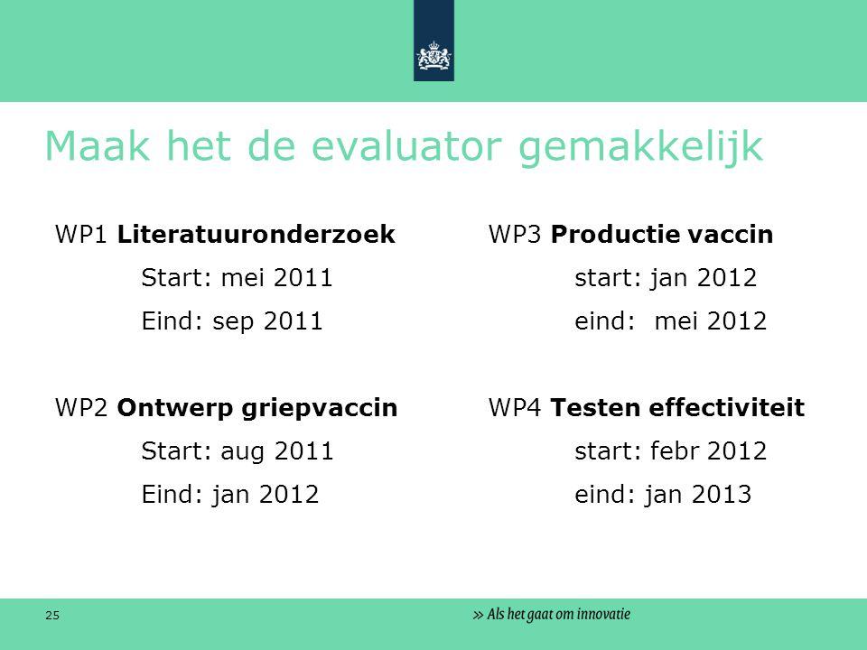 25 Maak het de evaluator gemakkelijk WP1 Literatuuronderzoek WP3 Productie vaccin Start: mei 2011start: jan 2012 Eind: sep 2011eind: mei 2012 WP2 Ontwerp griepvaccinWP4 Testen effectiviteit Start: aug 2011start: febr 2012 Eind: jan 2012eind: jan 2013