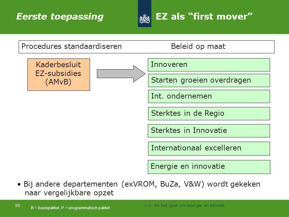 >> Als het gaat om energie en klimaat 20 Kaderbesluit EZ-subsidies (AMvB) Innoveren Starten groeien overdragen Int. ondernemen Sterktes in de Regio St