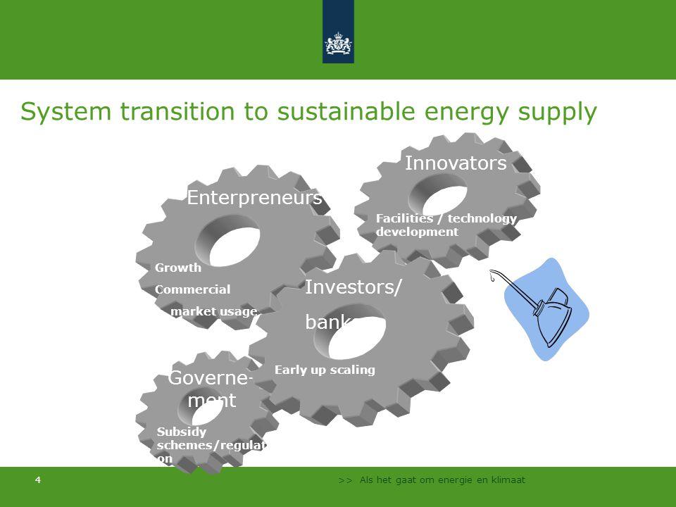 >> Als het gaat om energie en klimaat 55 Innovatie geschiedt in een innovatiesysteem Succes vraagt om samenhang in benadering Actoren Instituties Normen/regels Standaards Infrastructuur Etc.