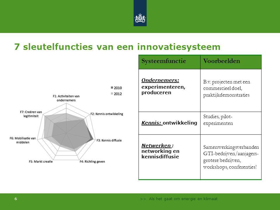 >> Als het gaat om energie en klimaat 6 7 sleutelfuncties van een innovatiesysteem SysteemfunctieVoorbeelden Ondernemers: experimenteren, produceren B