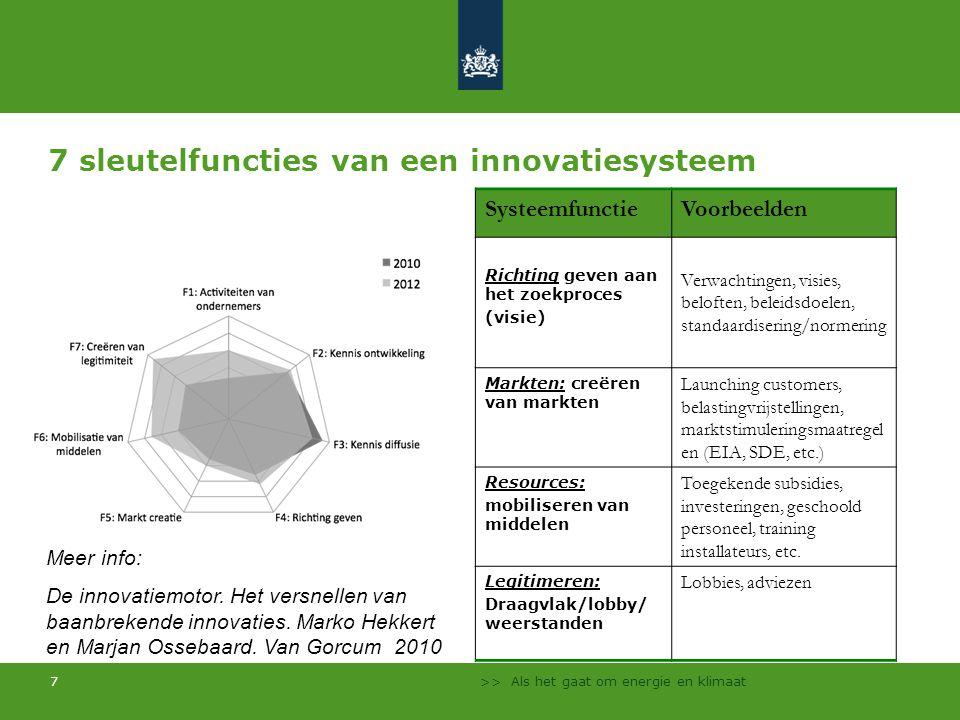 >> Als het gaat om energie en klimaat 7 7 sleutelfuncties van een innovatiesysteem SysteemfunctieVoorbeelden Richting geven aan het zoekproces (visie) Verwachtingen, visies, beloften, beleidsdoelen, standaardisering/normering Markten: creëren van markten Launching customers, belastingvrijstellingen, marktstimuleringsmaatregel en (EIA, SDE, etc.) Resources: mobiliseren van middelen Toegekende subsidies, investeringen, geschoold personeel, training installateurs, etc.