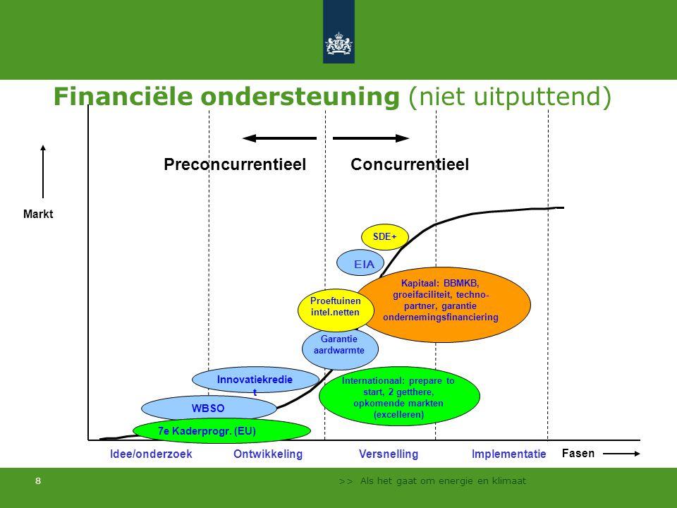 >> Als het gaat om energie en klimaat 8 Markt Idee/onderzoekOntwikkelingVersnellingImplementatie WBSO Fasen EIA PreconcurrentieelConcurrentieel Innova
