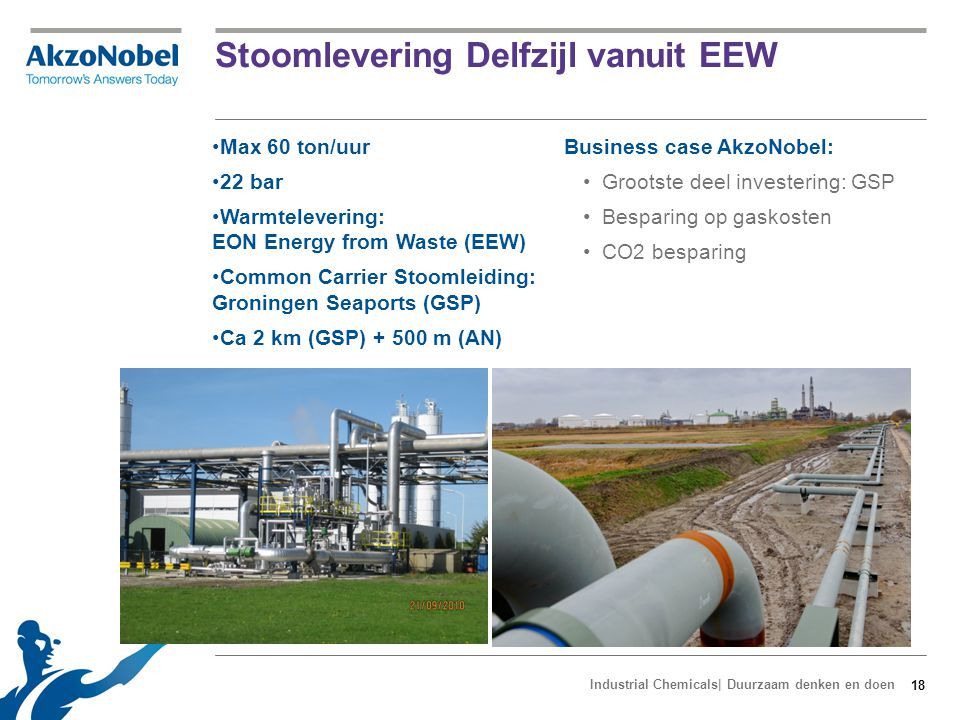 Stoomlevering Delfzijl vanuit EEW Max 60 ton/uur 22 bar Warmtelevering: EON Energy from Waste (EEW) Common Carrier Stoomleiding: Groningen Seaports (G