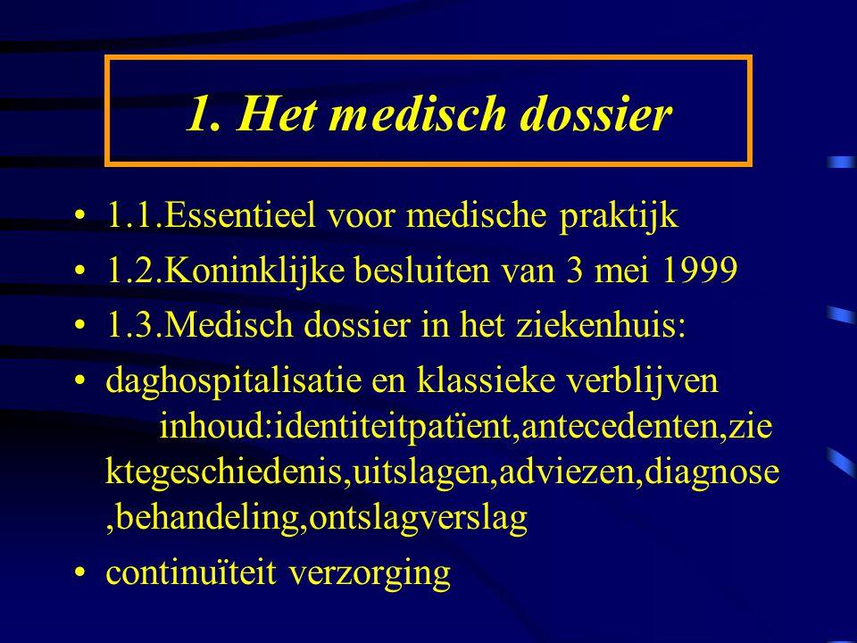 1. Het medisch dossier 1.1.Essentieel voor medische praktijk 1.2.Koninklijke besluiten van 3 mei 1999 1.3.Medisch dossier in het ziekenhuis: daghospit