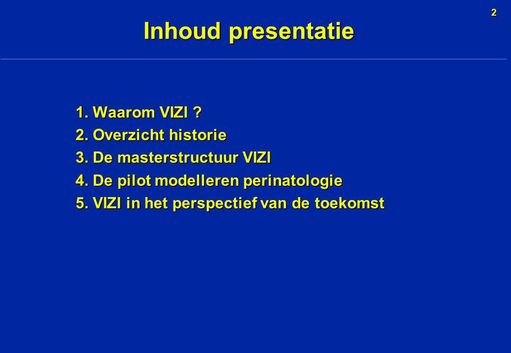 2 Inhoud presentatie 1. Waarom VIZI . 2. Overzicht historie 3.