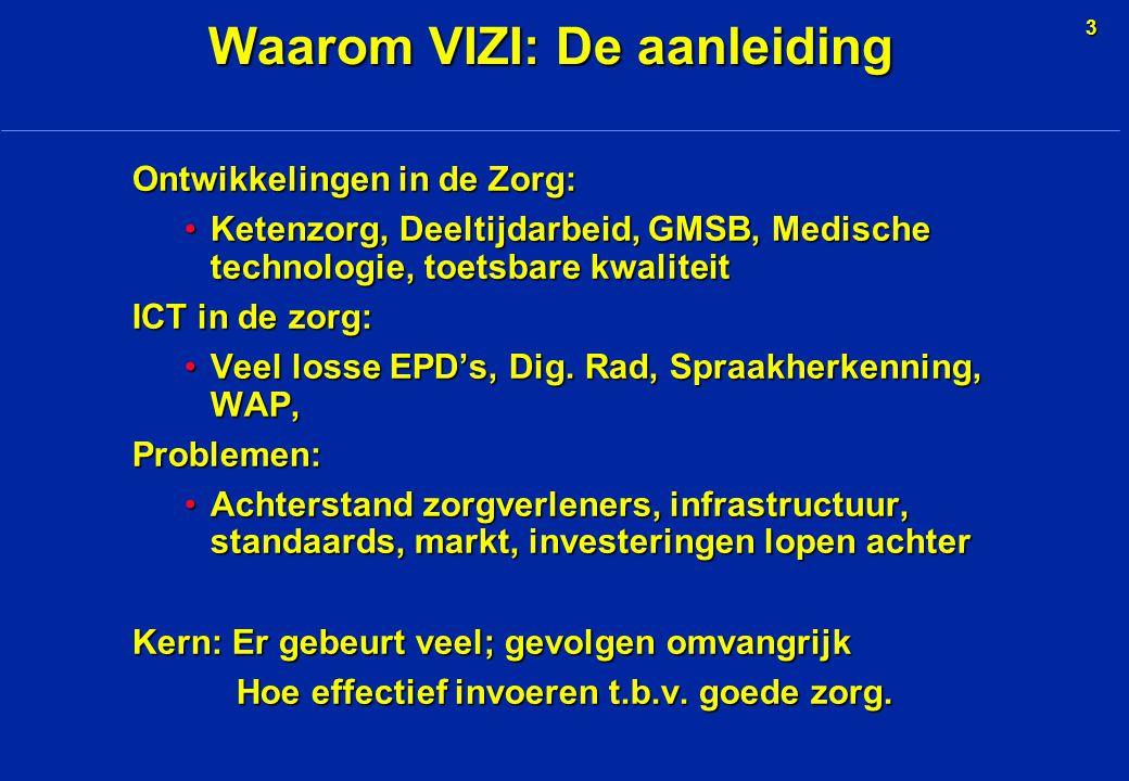 3 Waarom VIZI: De aanleiding Ontwikkelingen in de Zorg: Ketenzorg, Deeltijdarbeid, GMSB, Medische technologie, toetsbare kwaliteitKetenzorg, Deeltijdarbeid, GMSB, Medische technologie, toetsbare kwaliteit ICT in de zorg: Veel losse EPD's, Dig.