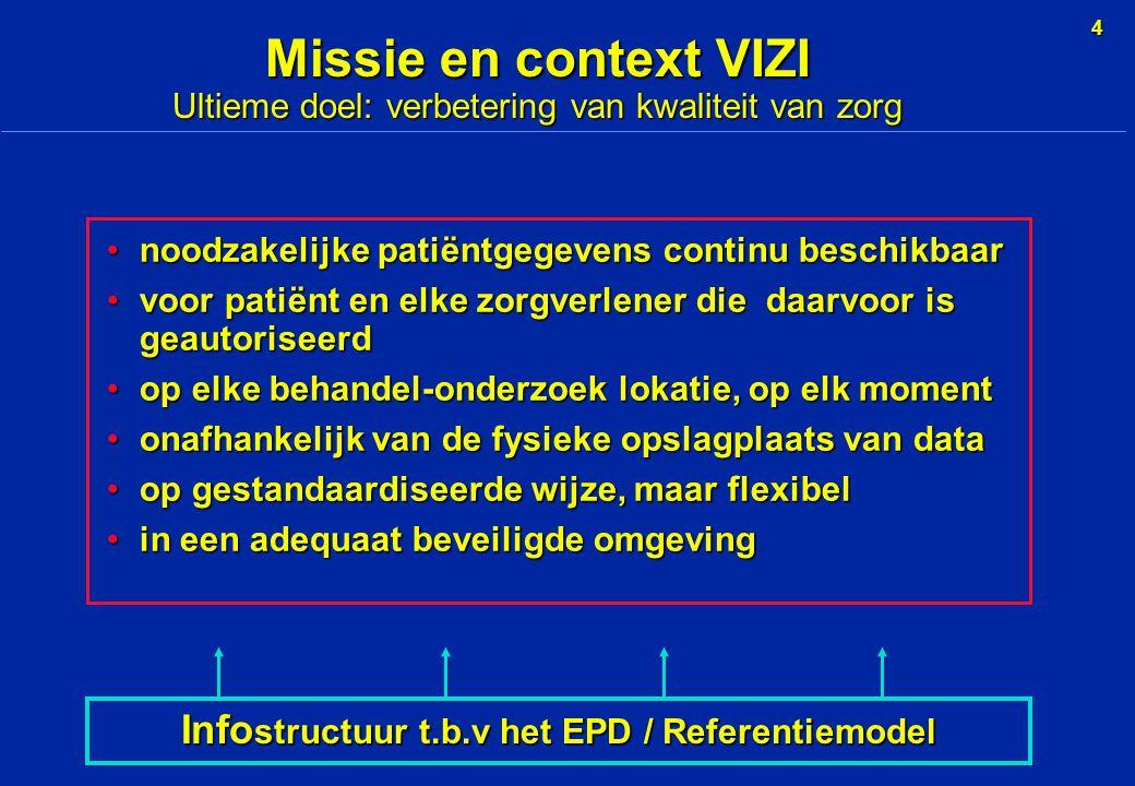 15 De pilot modelleren perinatologie Resultaten pilot zomer 2001 Operationeel interdisciplinair communicatie datamodel perinatologie (incl.