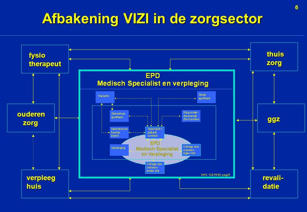 17 Doel: Succesvolle invoering EPD faciliterenDoel: Succesvolle invoering EPD faciliteren Belangrijkste spelers (OMS, NVZ, LHV) bundelen krachten!Belangrijkste spelers (OMS, NVZ, LHV) bundelen krachten.