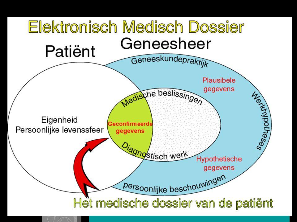 7/8/00 XIIIe Wereldcongres Medisch Recht10