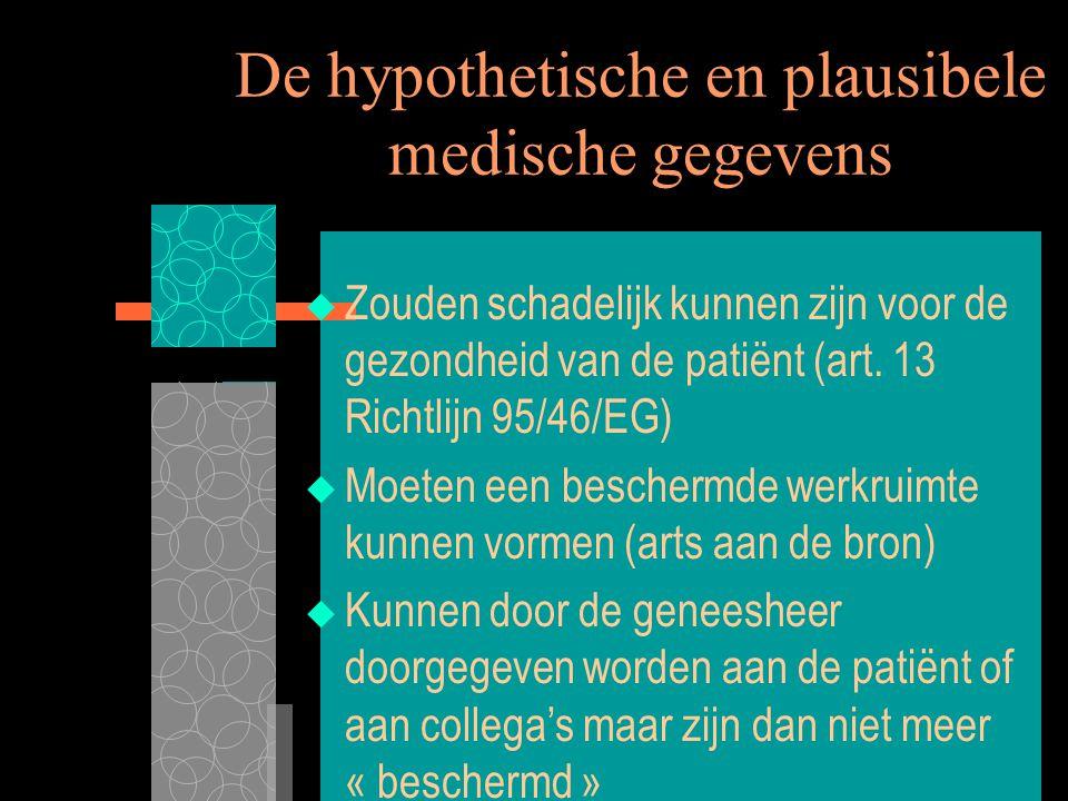 7/8/00 XIIIe Wereldcongres Medisch Recht11 De hypothetische en plausibele medische gegevens  Zouden schadelijk kunnen zijn voor de gezondheid van de patiënt (art.
