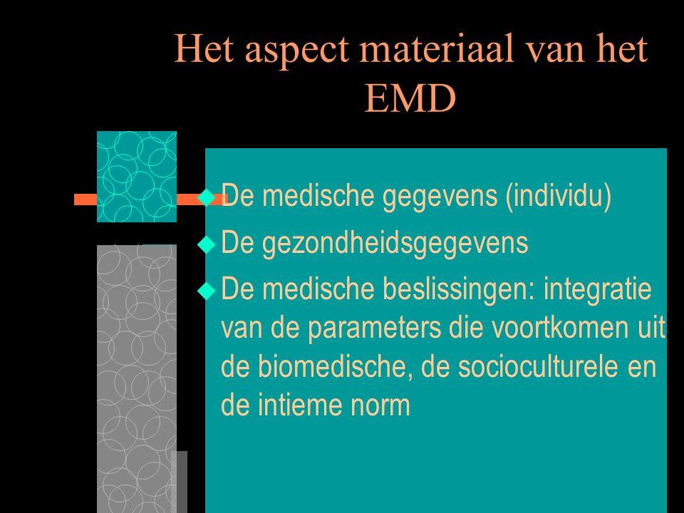 7/8/00 XIIIe Wereldcongres Medisch Recht4 Het aspect materiaal van het EMD  De medische gegevens (individu)  De gezondheidsgegevens  De medische be