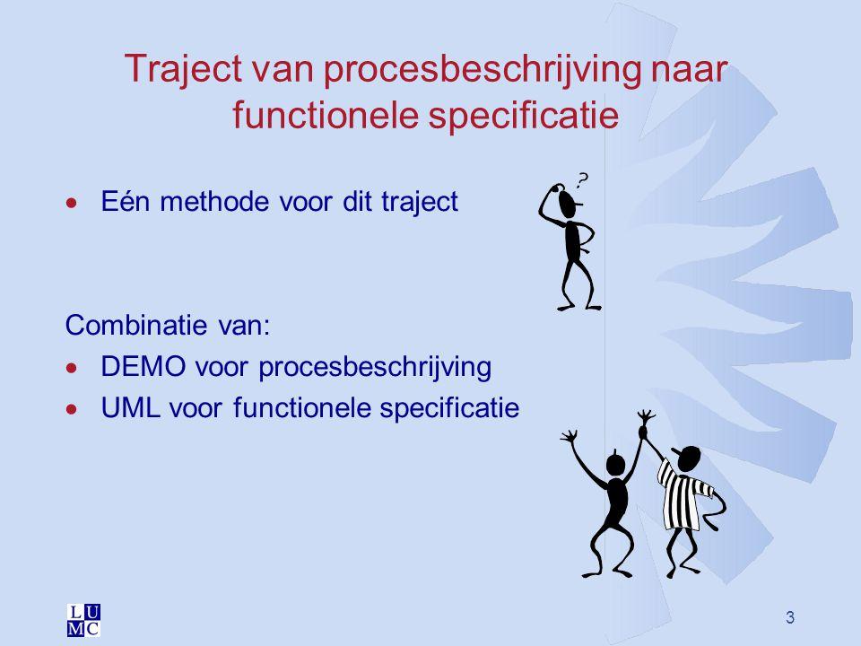 3  Eén methode voor dit traject Combinatie van:  DEMO voor procesbeschrijving  UML voor functionele specificatie Traject van procesbeschrijving naa