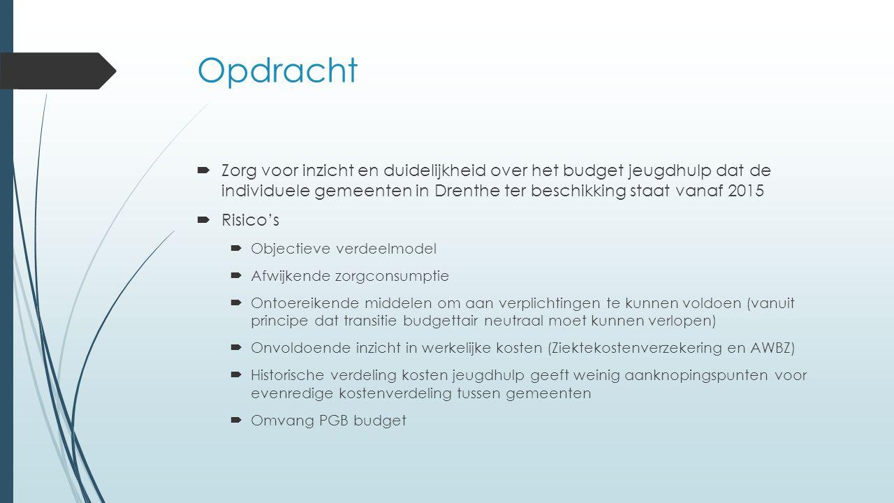 Opdracht  Zorg voor inzicht en duidelijkheid over het budget jeugdhulp dat de individuele gemeenten in Drenthe ter beschikking staat vanaf 2015  Ris