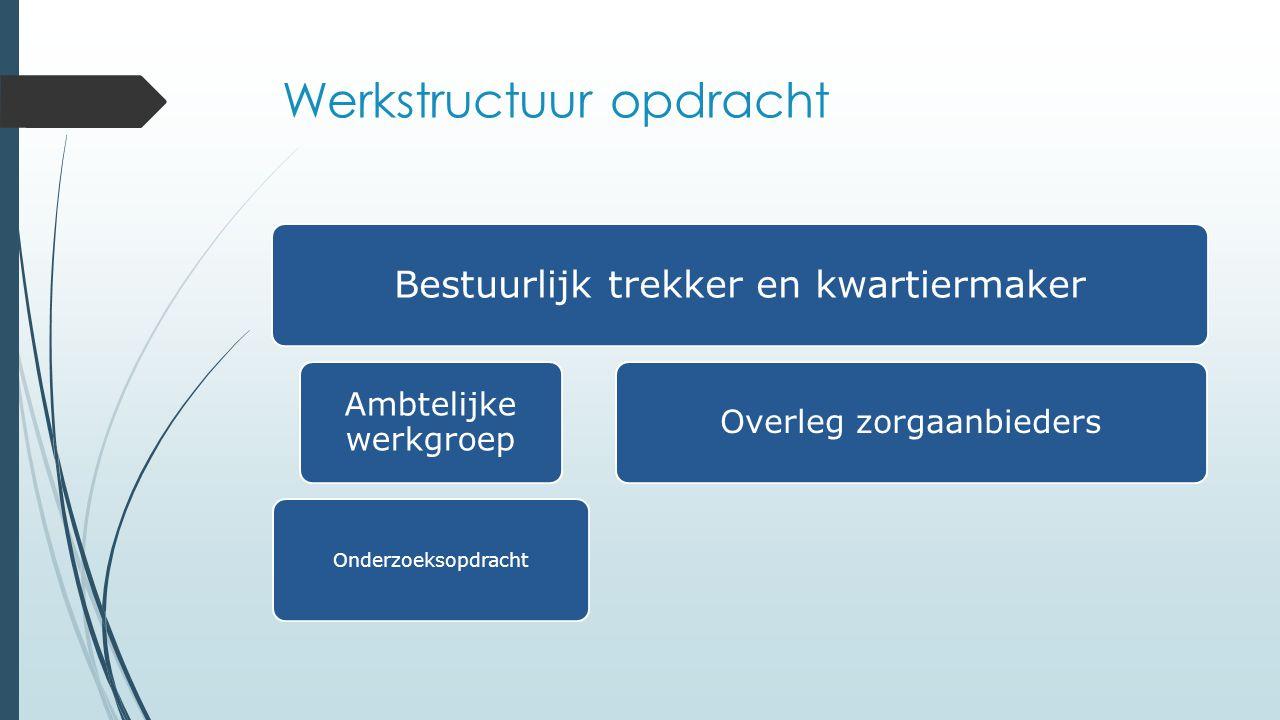 Werkstructuur opdracht Bestuurlijk trekker en kwartiermaker Ambtelijke werkgroep Onderzoeksopdracht Overleg zorgaanbieders