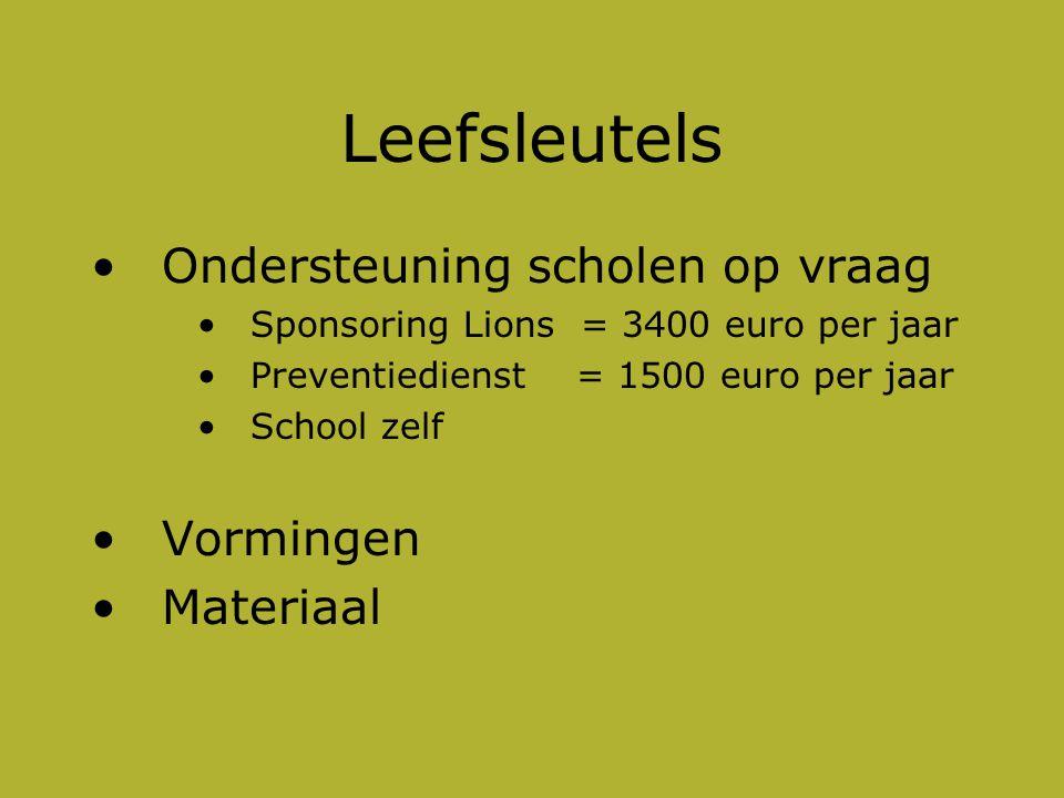 Leefsleutels Ondersteuning scholen op vraag Sponsoring Lions = 3400 euro per jaar Preventiedienst = 1500 euro per jaar School zelf Vormingen Materiaal