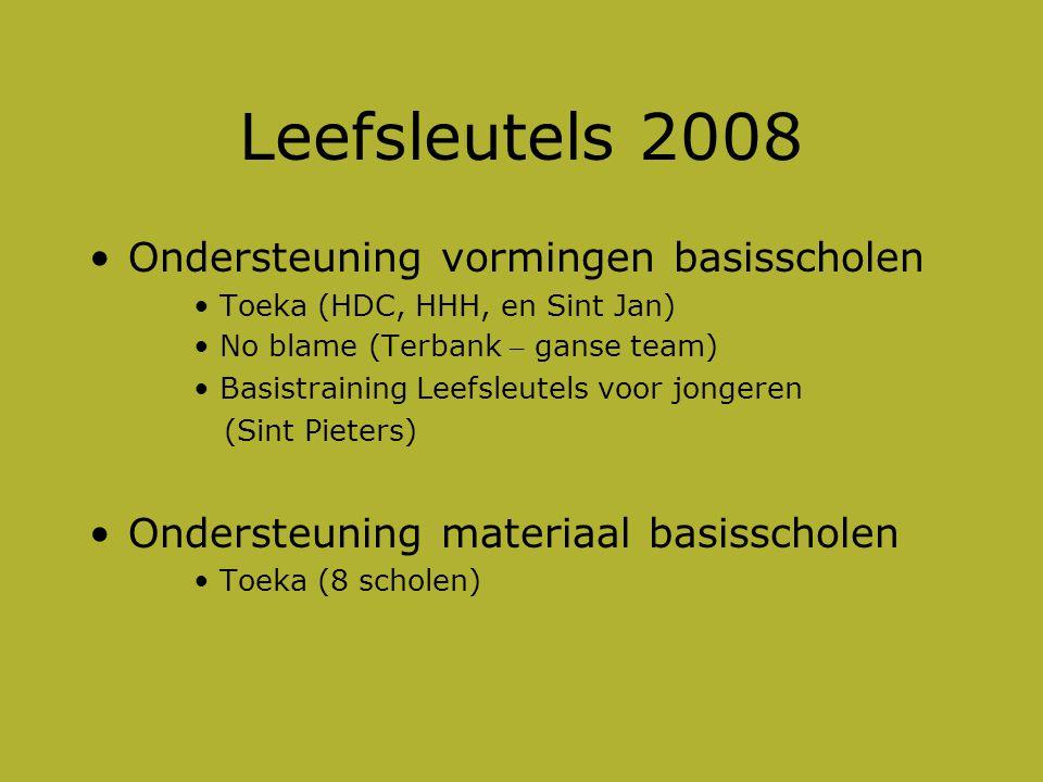 Leefsleutels 2008 Ondersteuning vormingen basisscholen Toeka (HDC, HHH, en Sint Jan) No blame (Terbank – ganse team) Basistraining Leefsleutels voor jongeren (Sint Pieters) Ondersteuning materiaal basisscholen Toeka (8 scholen)
