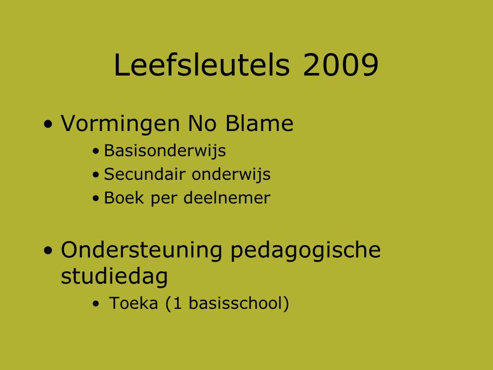 Leefsleutels 2009 Vormingen No Blame Basisonderwijs Secundair onderwijs Boek per deelnemer Ondersteuning pedagogische studiedag Toeka (1 basisschool)