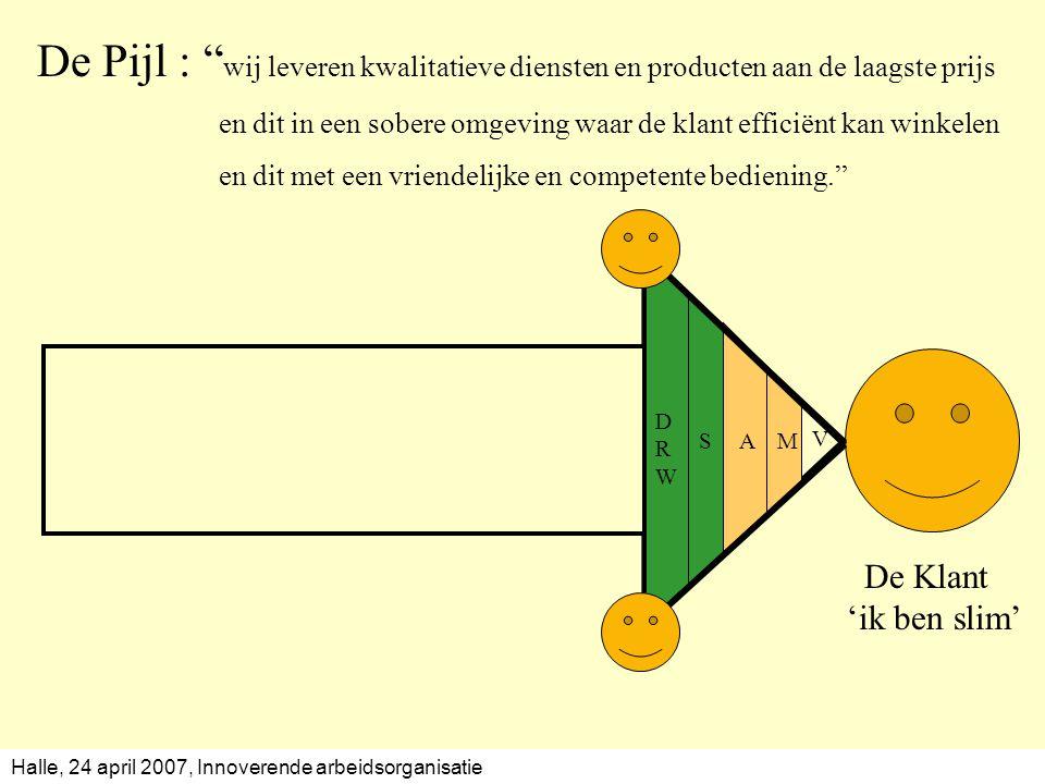 """Halle, 24 april 2007, Innoverende arbeidsorganisatie De Klant 'ik ben slim' De Pijl : """" wij leveren kwalitatieve diensten en producten aan de laagste"""