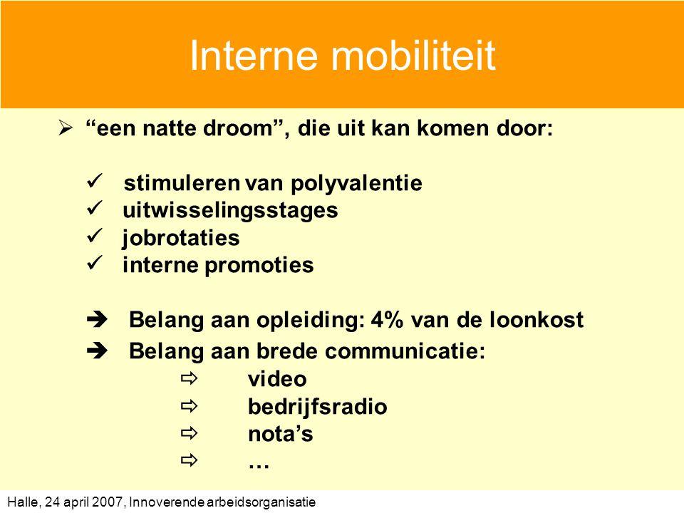 Halle, 24 april 2007, Innoverende arbeidsorganisatie Interne mobiliteit  een natte droom , die uit kan komen door: stimuleren van polyvalentie uitwisselingsstages jobrotaties interne promoties  Belang aan opleiding: 4% van de loonkost  Belang aan brede communicatie:  video  bedrijfsradio  nota's  …
