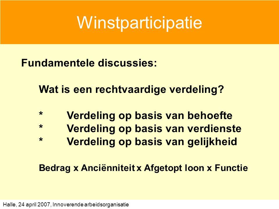Halle, 24 april 2007, Innoverende arbeidsorganisatie Winstparticipatie Fundamentele discussies: Wat is een rechtvaardige verdeling? *Verdeling op basi