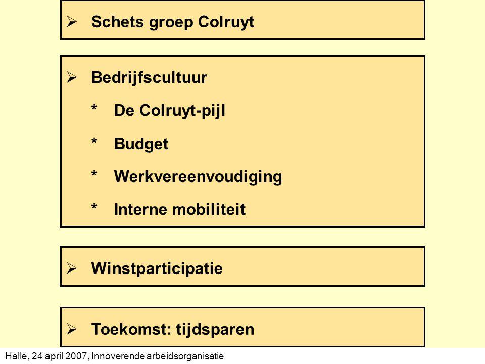 Halle, 24 april 2007, Innoverende arbeidsorganisatie  Bedrijfscultuur *De Colruyt-pijl *Budget *Werkvereenvoudiging *Interne mobiliteit  Schets groep Colruyt  Winstparticipatie  Toekomst: tijdsparen