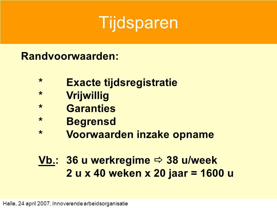 Halle, 24 april 2007, Innoverende arbeidsorganisatie Tijdsparen Randvoorwaarden: *Exacte tijdsregistratie *Vrijwillig *Garanties *Begrensd *Voorwaarden inzake opname Vb.:36 u werkregime  38 u/week 2 u x 40 weken x 20 jaar = 1600 u