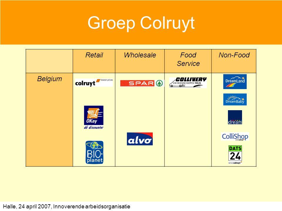 Halle, 24 april 2007, Innoverende arbeidsorganisatie Groep Colruyt RetailWholesaleFood Service Non-Food Belgium