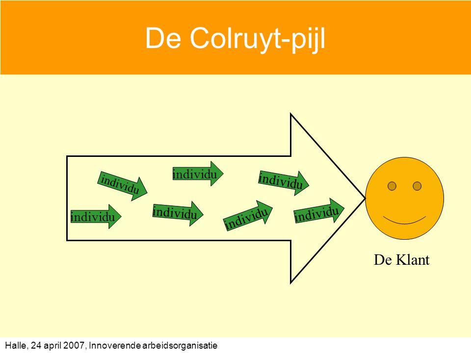 Halle, 24 april 2007, Innoverende arbeidsorganisatie De Klant individu De Colruyt-pijl
