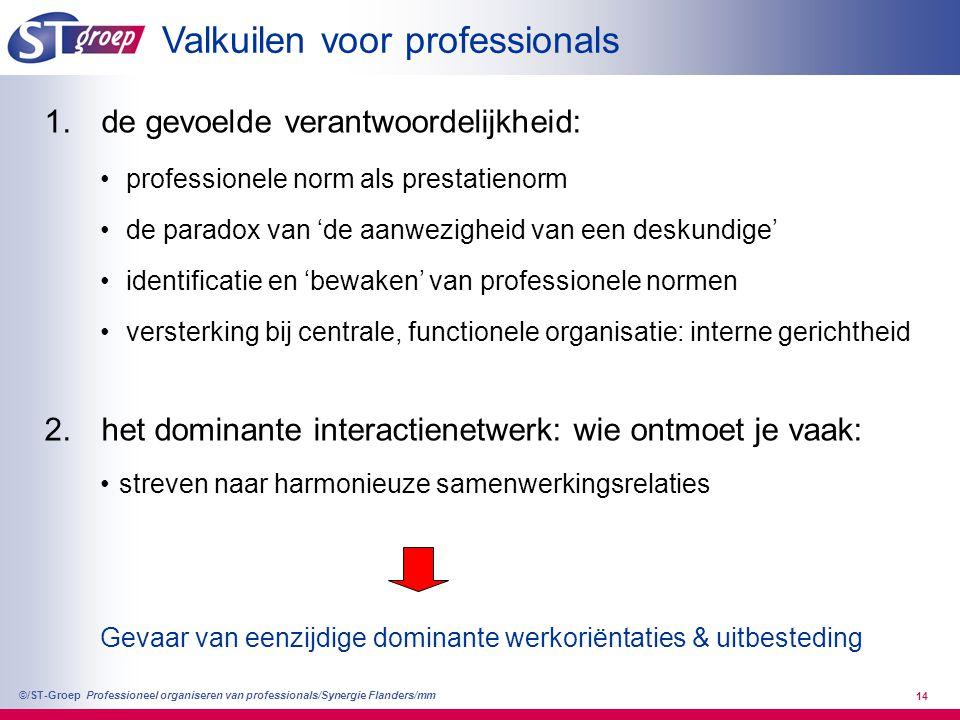 Professioneel organiseren van professionals/Synergie Flanders/mm ©/ST-Groep 15 Valkuil professionals: eenzijdige werkoriëntaties & uitbesteding Een zelf-oriëntatie (bij de betrokken medewerker) zoals bijvoorbeeld verlangen naar: - carrière(kansen), persoonlijke en professionele ontwikkeling - voldoen aan (eigen) professionele normen - 'gemak', voordeel - positie, status, privileges - match met thuis/privé Een team-oriëntatie zoals bijvoorbeeld verlangen naar: - een goede sfeer, voorkomen van conflicten - goede teamprestaties, scoren - 'gemak', voordeel en bij frequent direct klantencontact: Een klant-oriëntatie zoals bijvoorbeeld verlangen naar: - klanttevredenheid t.a.v.