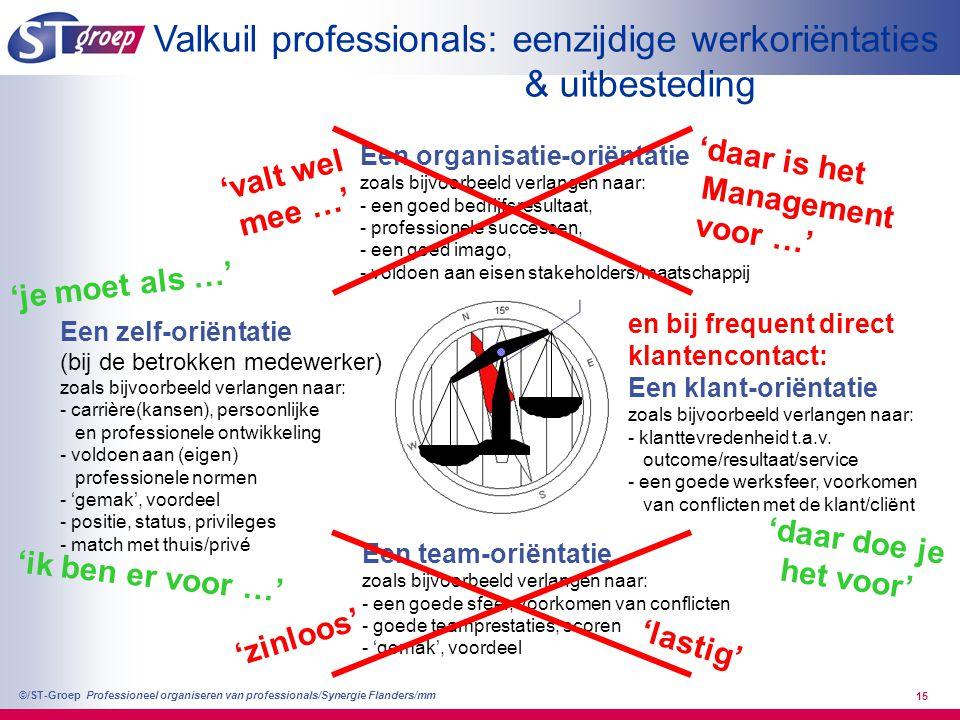 Professioneel organiseren van professionals/Synergie Flanders/mm ©/ST-Groep 15 Valkuil professionals: eenzijdige werkoriëntaties & uitbesteding Een ze