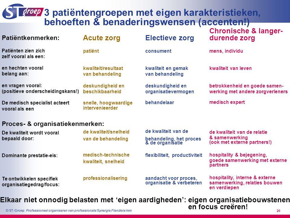 Professioneel organiseren van professionals/Synergie Flanders/mm ©/ST-Groep 20 3 patiëntengroepen met eigen karakteristieken, behoeften & benaderingsw