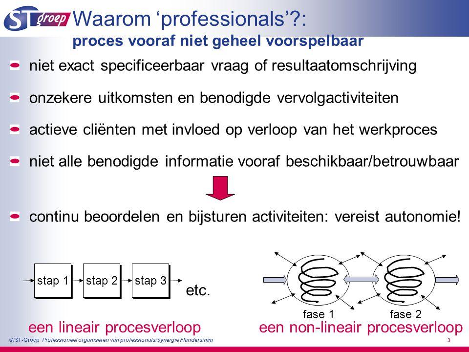 Professioneel organiseren van professionals/Synergie Flanders/mm ©/ST-Groep 3 Waarom 'professionals'?: proces vooraf niet geheel voorspelbaar een line