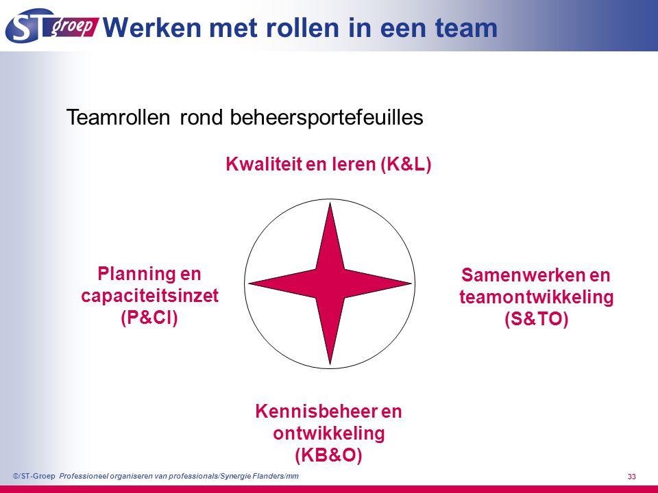 Professioneel organiseren van professionals/Synergie Flanders/mm ©/ST-Groep 33 Werken met rollen in een team Kwaliteit en leren (K&L) Kennisbeheer en