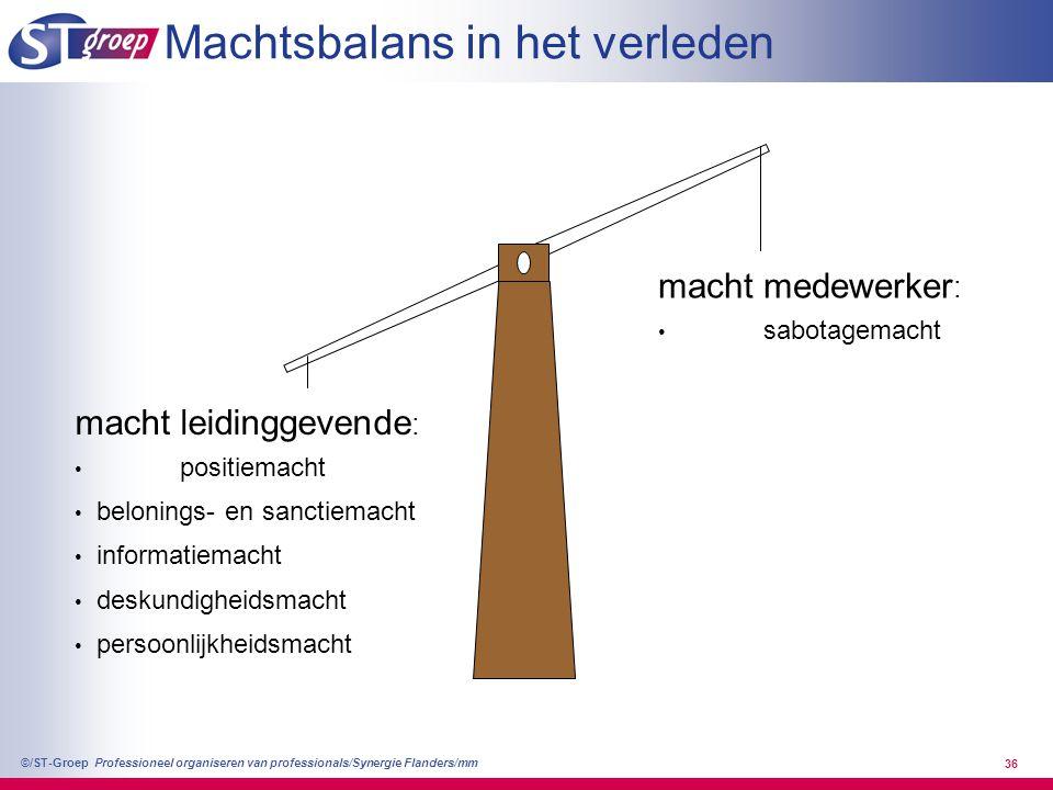 Professioneel organiseren van professionals/Synergie Flanders/mm ©/ST-Groep 36 Machtsbalans in het verleden macht leidinggevende : positiemacht beloni