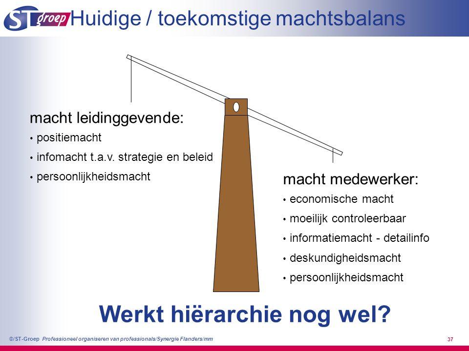 Professioneel organiseren van professionals/Synergie Flanders/mm ©/ST-Groep 38 op basis van gezag in plaats van macht ondersteunend, dienstverlenend partnership in plaats van hiërarchie tweezijdig leren Leidinggeven aan professionals