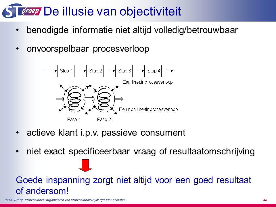 Professioneel organiseren van professionals/Synergie Flanders/mm ©/ST-Groep 44 De illusie van objectiviteit benodigde informatie niet altijd volledig/
