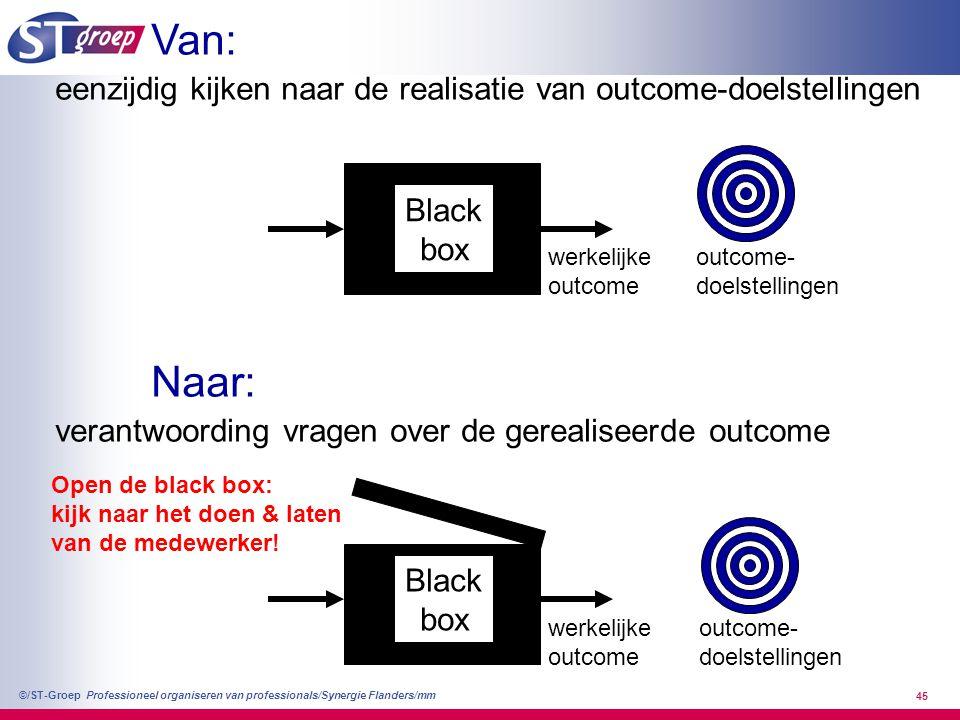 Professioneel organiseren van professionals/Synergie Flanders/mm ©/ST-Groep 45 Van: eenzijdig kijken naar de realisatie van outcome-doelstellingen Naa
