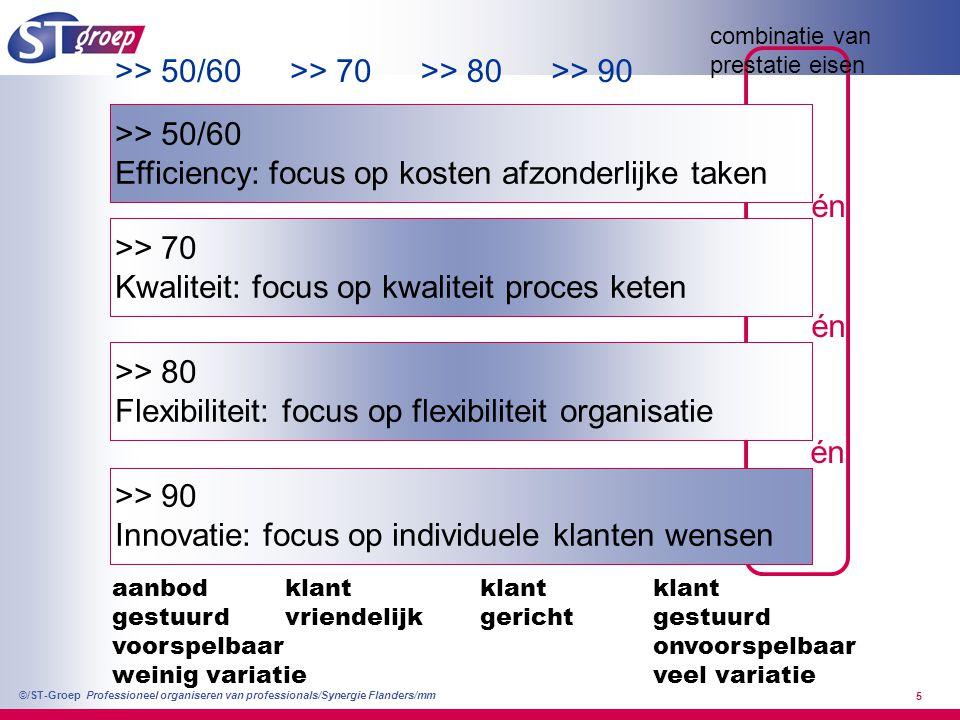 Professioneel organiseren van professionals/Synergie Flanders/mm ©/ST-Groep 5 >> 50/60 Efficiency: focus op kosten afzonderlijke taken >> 90 Innovatie