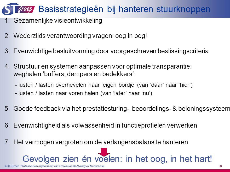 Professioneel organiseren van professionals/Synergie Flanders/mm ©/ST-Groep 57 Basisstrategieën bij hanteren stuurknoppen 1.Gezamenlijke visieontwikke