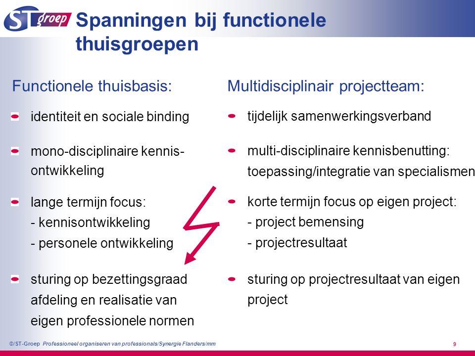 Professioneel organiseren van professionals/Synergie Flanders/mm ©/ST-Groep 9 Spanningen bij functionele thuisgroepen identiteit en sociale binding mo
