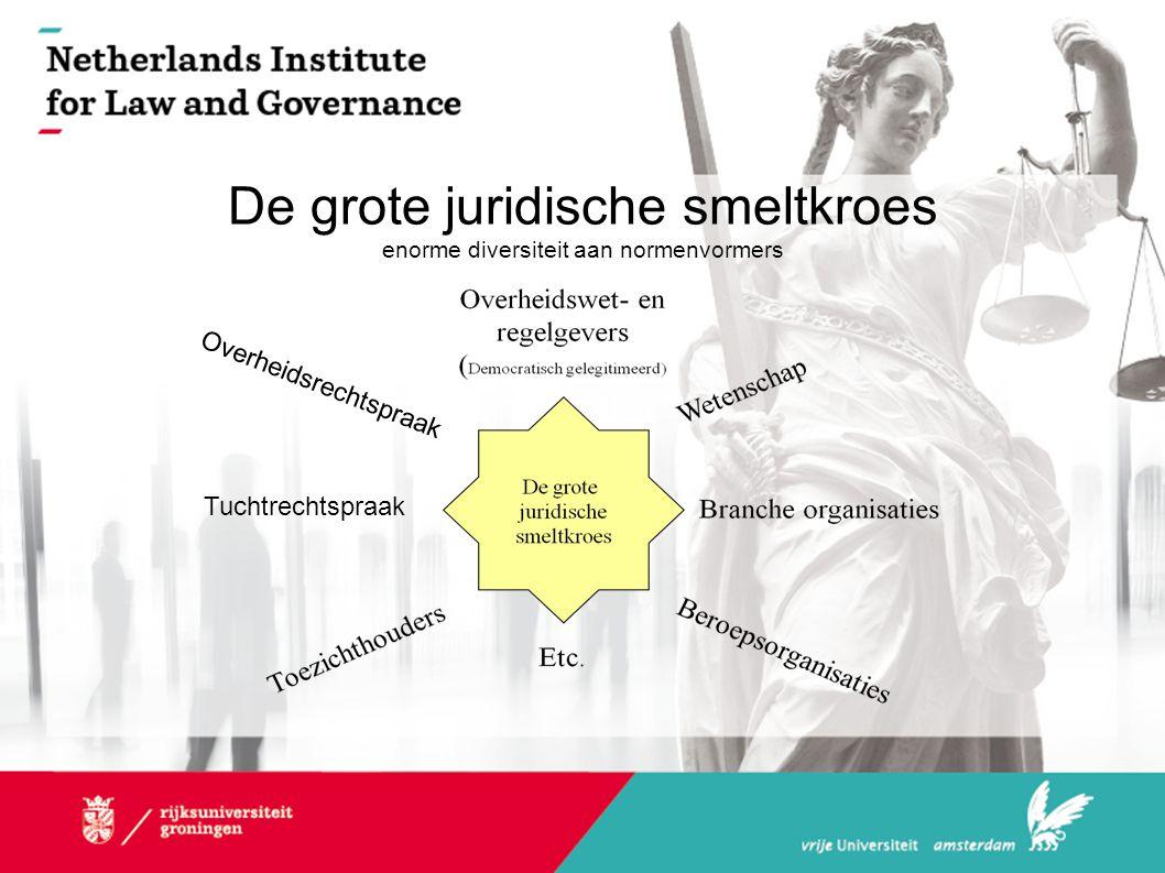 De grote juridische smeltkroes enorme diversiteit aan normenvormers Overheidsrechtspraak Tuchtrechtspraak