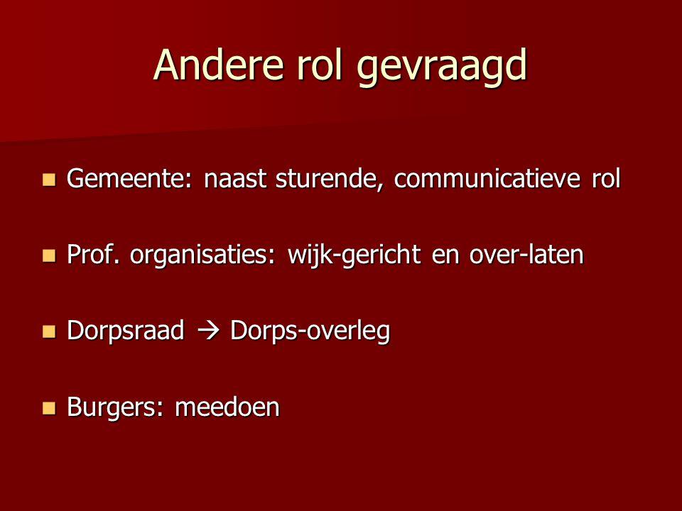 Andere rol gevraagd Gemeente: naast sturende, communicatieve rol Gemeente: naast sturende, communicatieve rol Prof. organisaties: wijk-gericht en over