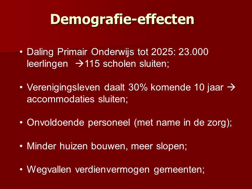 Demografie-effecten Daling Primair Onderwijs tot 2025: 23.000 leerlingen  115 scholen sluiten; Verenigingsleven daalt 30% komende 10 jaar  accommoda