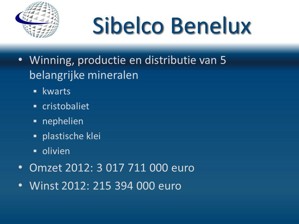 Sibelco Benelux Winning, productie en distributie van 5 belangrijke mineralen  kwarts  cristobaliet  nephelien  plastische klei  olivien Omzet 20