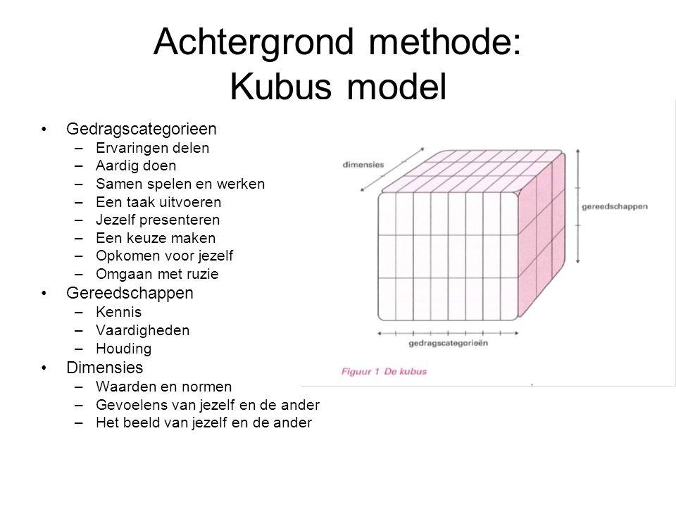 Achtergrond methode: Kubus model Gedragscategorieen –Ervaringen delen –Aardig doen –Samen spelen en werken –Een taak uitvoeren –Jezelf presenteren –Ee