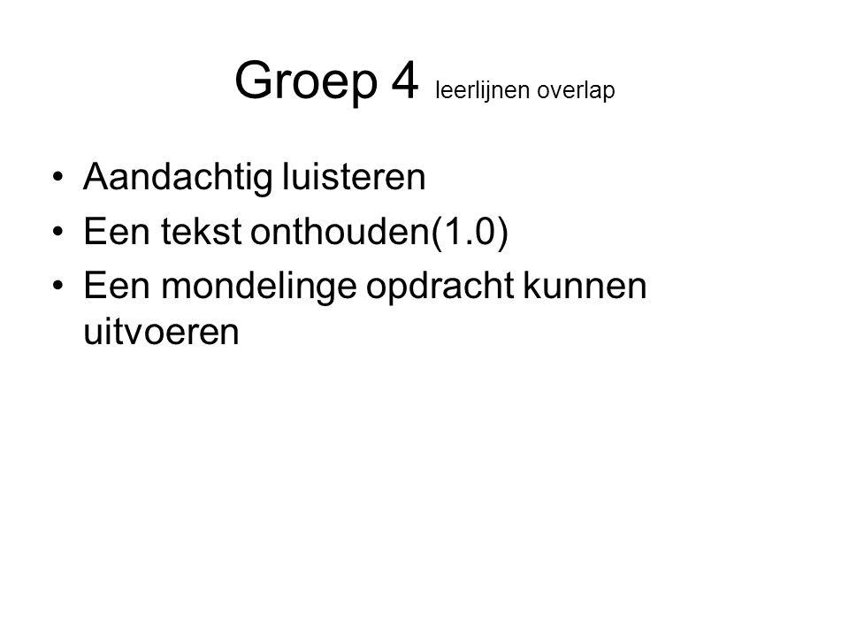 Groep 4 leerlijnen overlap Aandachtig luisteren Een tekst onthouden(1.0) Een mondelinge opdracht kunnen uitvoeren