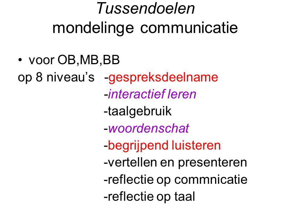Tussendoelen mondelinge communicatie voor OB,MB,BB op 8 niveau's -gespreksdeelname -interactief leren -taalgebruik -woordenschat -begrijpend luisteren -vertellen en presenteren -reflectie op commnicatie -reflectie op taal