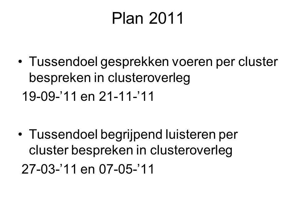 Plan 2011 Tussendoel gesprekken voeren per cluster bespreken in clusteroverleg 19-09-'11 en 21-11-'11 Tussendoel begrijpend luisteren per cluster bespreken in clusteroverleg 27-03-'11 en 07-05-'11