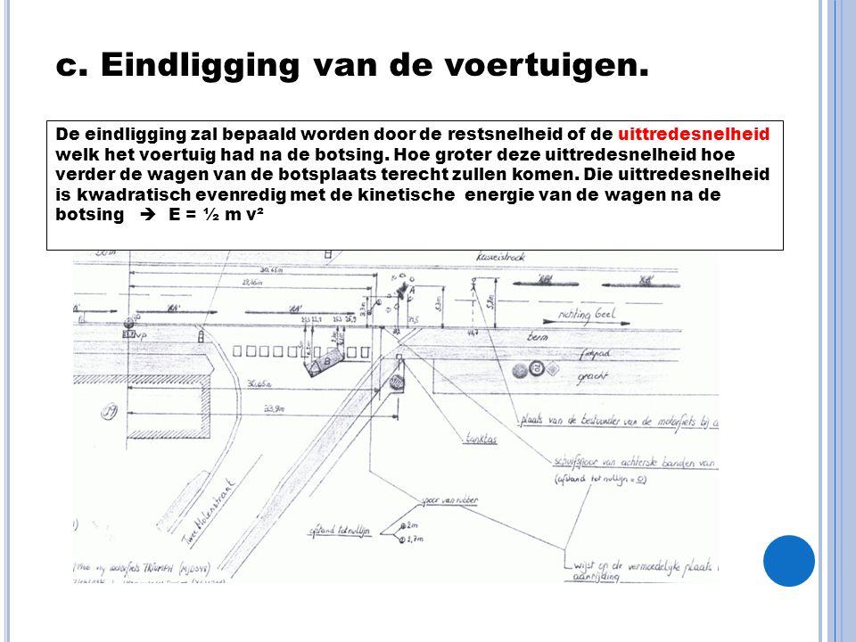 De eindligging zal bepaald worden door de restsnelheid of de uittredesnelheid welk het voertuig had na de botsing. Hoe groter deze uittredesnelheid ho