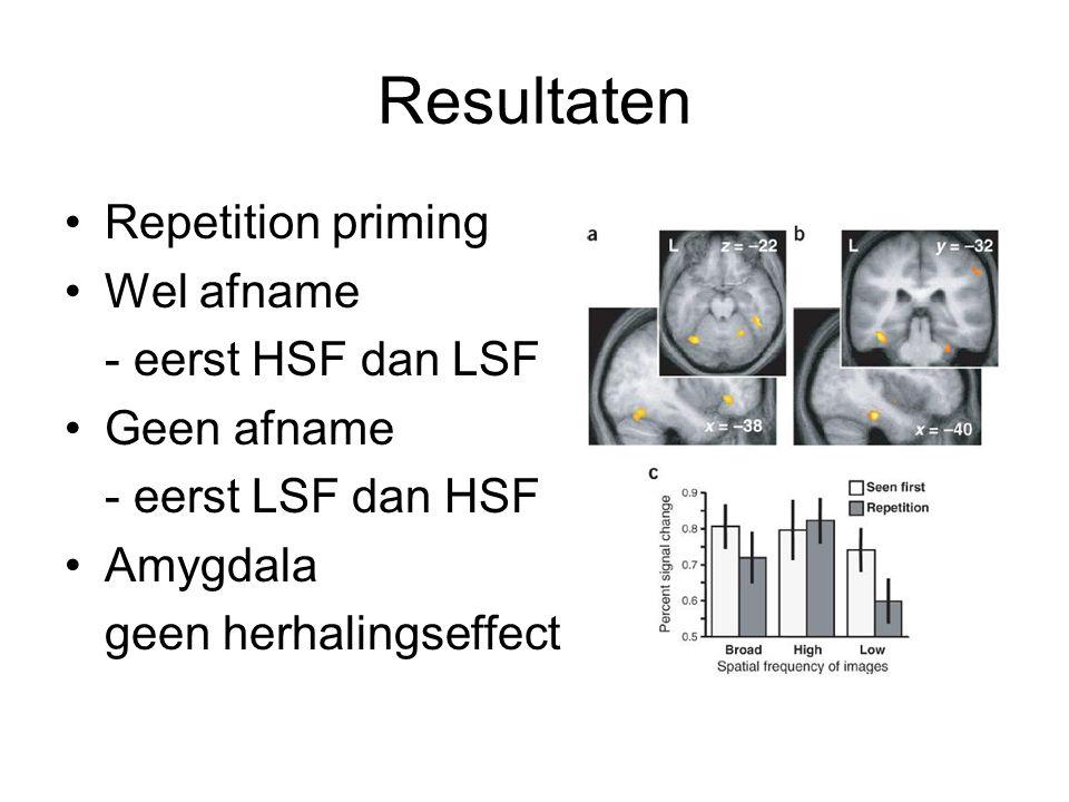 Resultaten Repetition priming Wel afname - eerst HSF dan LSF Geen afname - eerst LSF dan HSF Amygdala geen herhalingseffect